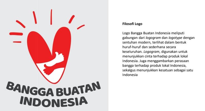 Filosofi Logo Hut RI 75, Pariwisata Indonesia
